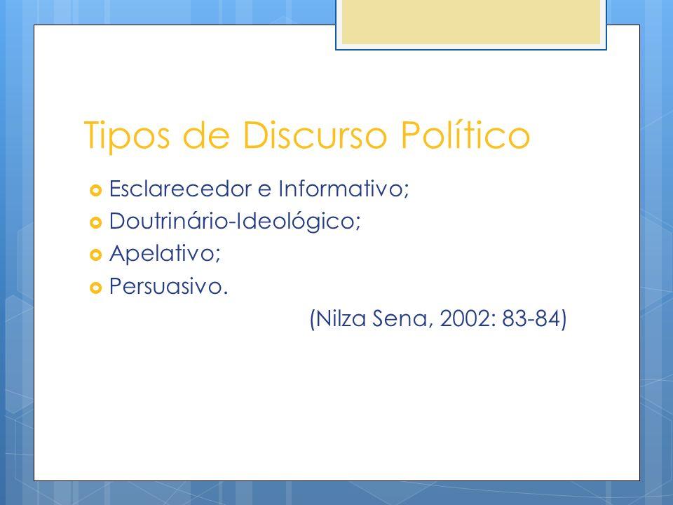Tipos de Discurso Político Esclarecedor e Informativo; Doutrinário-Ideológico; Apelativo; Persuasivo. (Nilza Sena, 2002: 83-84)