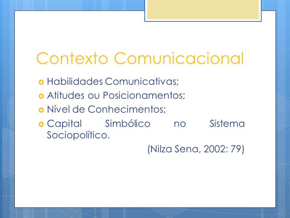 Contexto Comunicacional Habilidades Comunicativas; Atitudes ou Posicionamentos; Nível de Conhecimentos; Capital Simbólico no Sistema Sociopolítico. (N