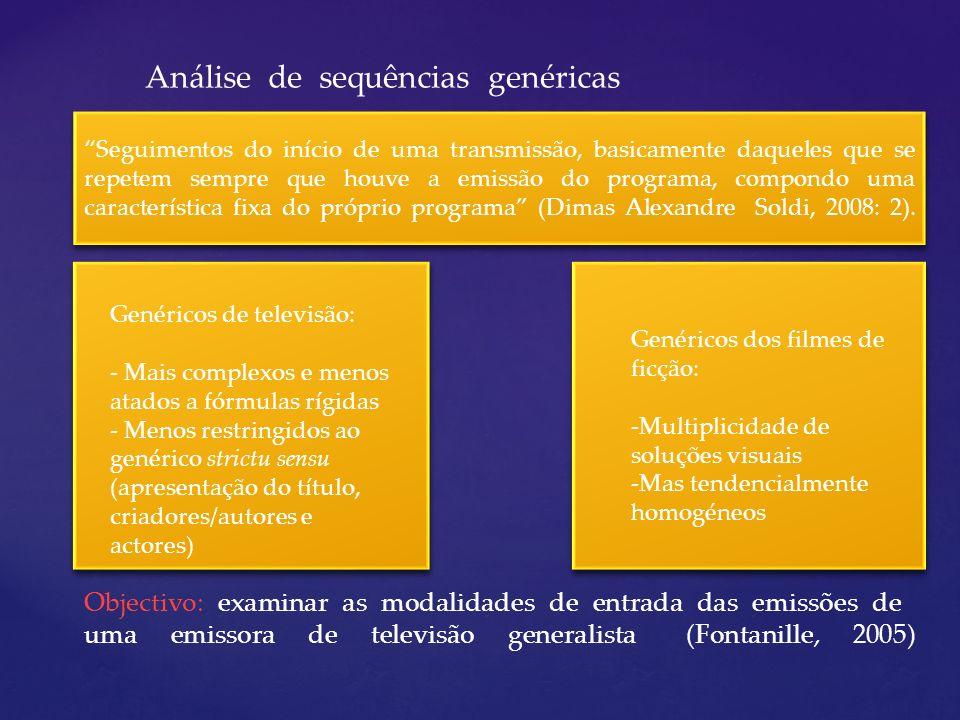 Análise de sequências genéricas Objectivo: examinar as modalidades de entrada das emissões de uma emissora de televisão generalista (Fontanille, 2005)