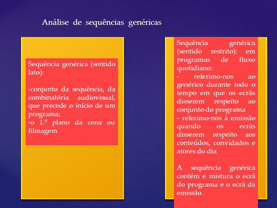 Análise de sequências genéricas Sequência genérica (sentido lato): -conjunto da sequência, da combinatória audiovisual, que precede o início de um pro