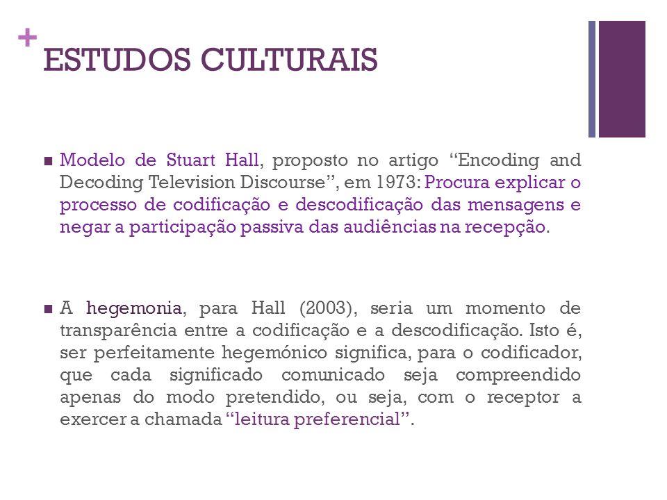 + ESTUDOS CULTURAIS Modelo de Stuart Hall, proposto no artigo Encoding and Decoding Television Discourse, em 1973: Procura explicar o processo de codi