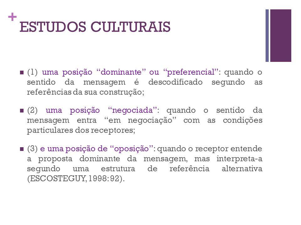 + ESTUDOS CULTURAIS (1) uma posição dominante ou preferencial: quando o sentido da mensagem é descodificado segundo as referências da sua construção;