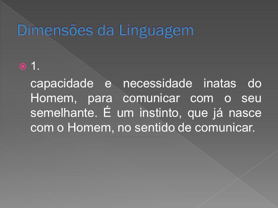 1.capacidade e necessidade inatas do Homem, para comunicar com o seu semelhante.