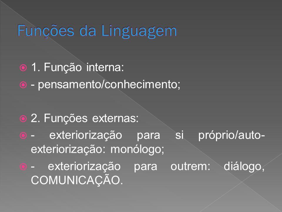 1. Função interna: - pensamento/conhecimento; 2. Funções externas: - exteriorização para si próprio/auto- exteriorização: monólogo; - exteriorização p