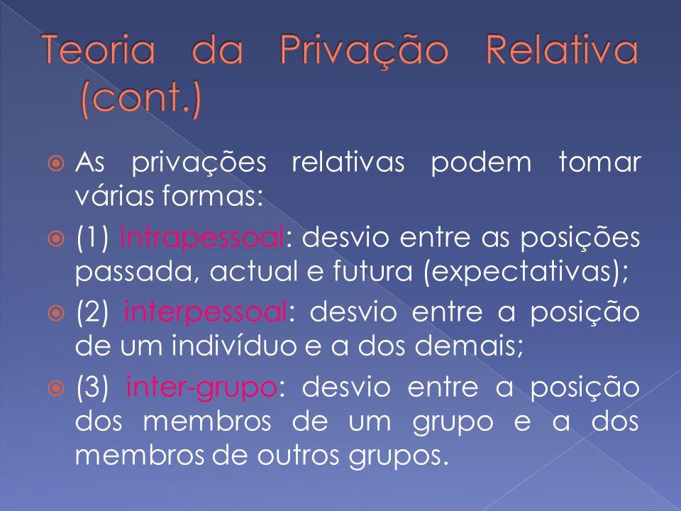 As privações relativas podem tomar várias formas: (1) intrapessoal: desvio entre as posições passada, actual e futura (expectativas); (2) interpessoal