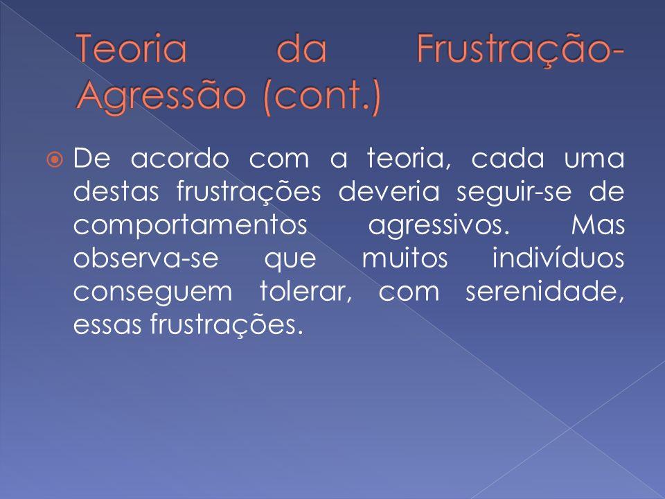 (2) a agressão é sempre precedida de frustração.
