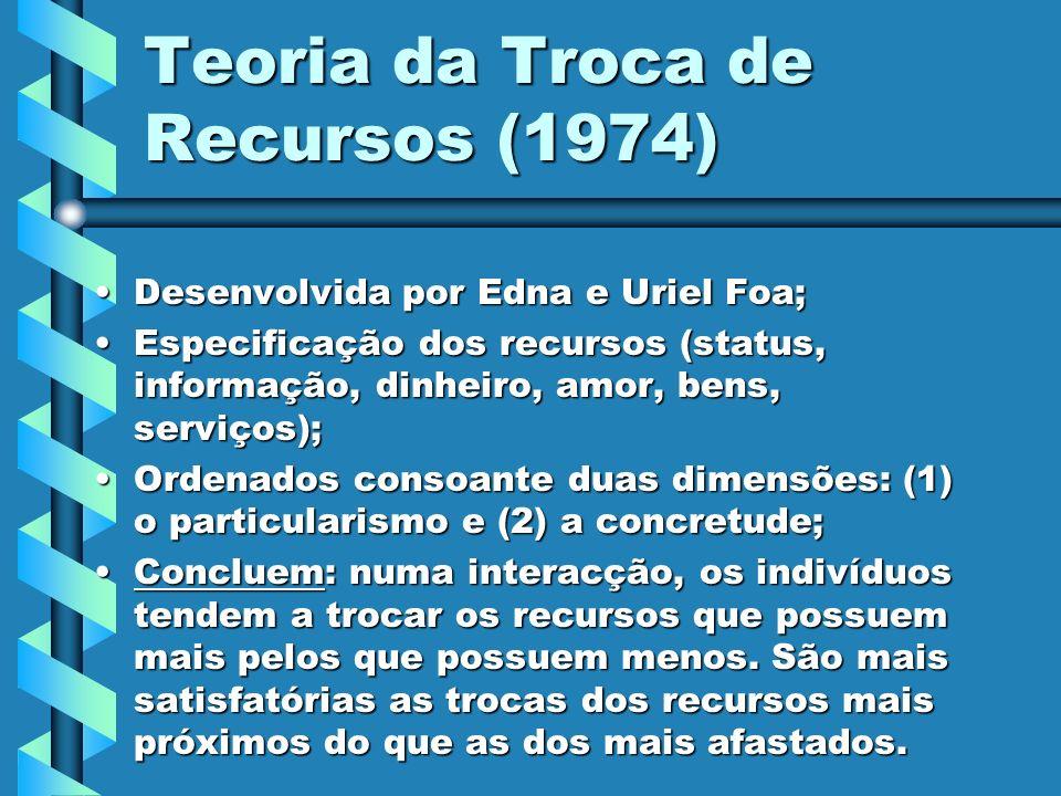 Teoria da Troca de Recursos (1974) Desenvolvida por Edna e Uriel Foa;Desenvolvida por Edna e Uriel Foa; Especificação dos recursos (status, informação