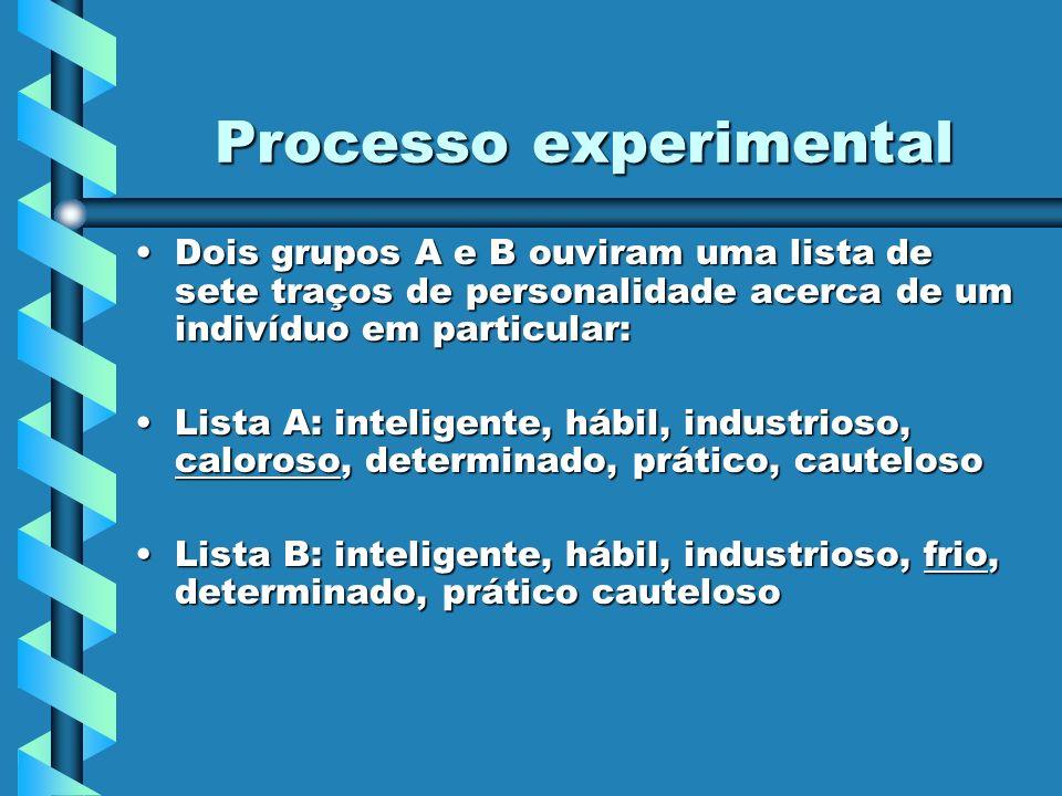 Processo experimental Dois grupos A e B ouviram uma lista de sete traços de personalidade acerca de um indivíduo em particular:Dois grupos A e B ouvir