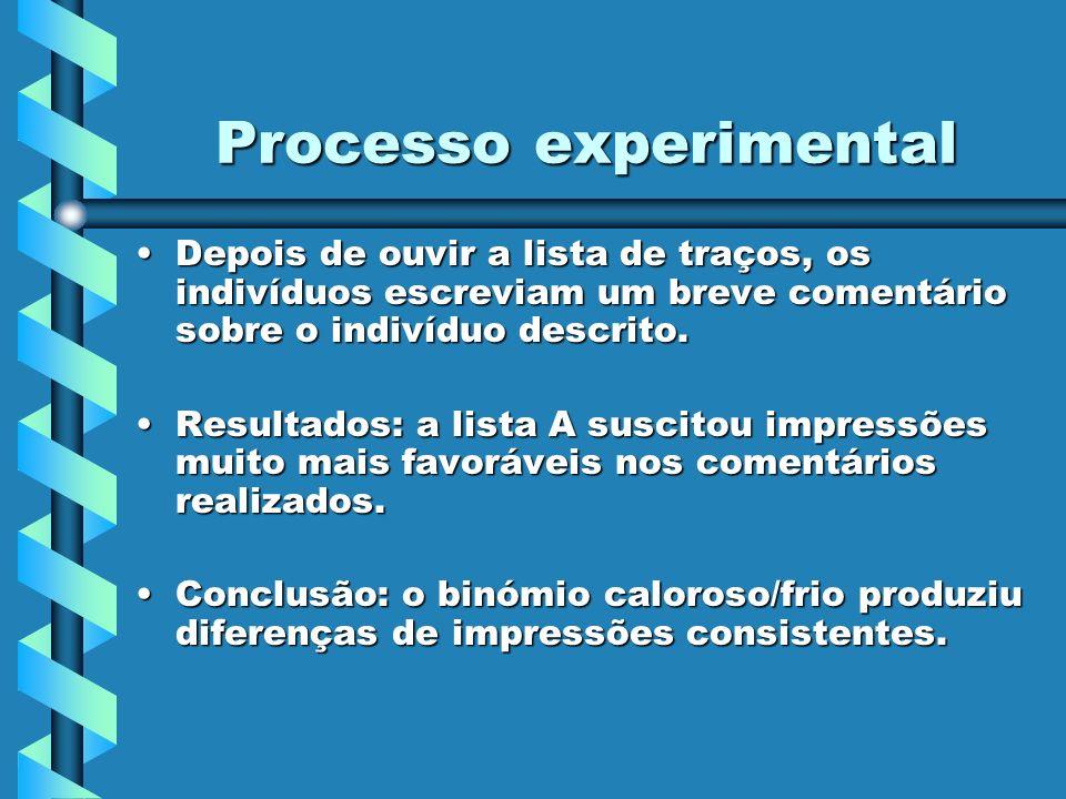 Processo experimental Depois de ouvir a lista de traços, os indivíduos escreviam um breve comentário sobre o indivíduo descrito.Depois de ouvir a list