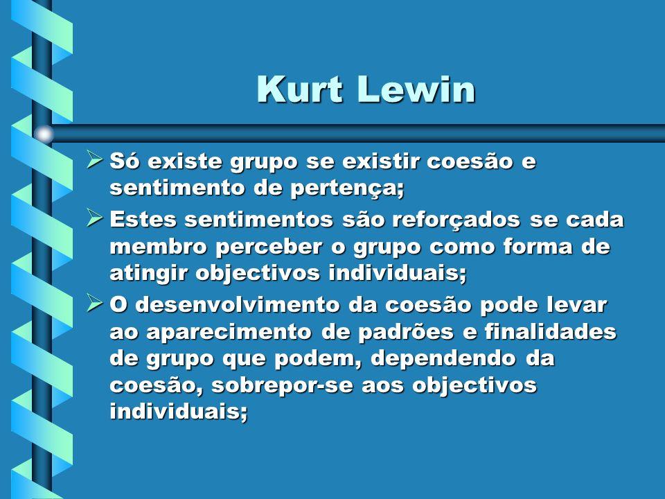 Kurt Lewin Só existe grupo se existir coesão e sentimento de pertença; Só existe grupo se existir coesão e sentimento de pertença; Estes sentimentos s