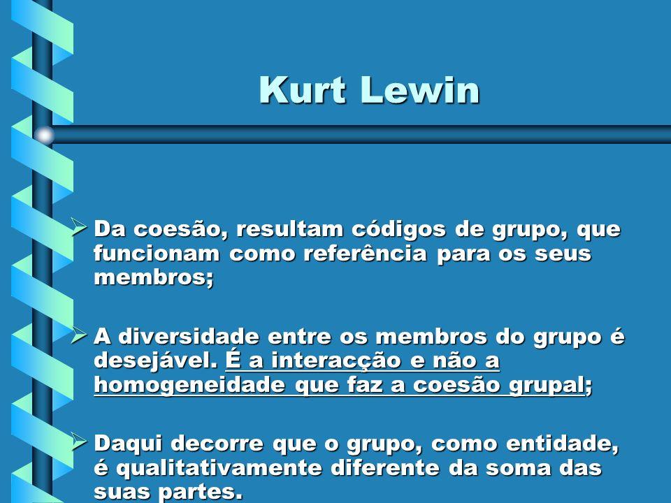 Kurt Lewin Da coesão, resultam códigos de grupo, que funcionam como referência para os seus membros; Da coesão, resultam códigos de grupo, que funcion
