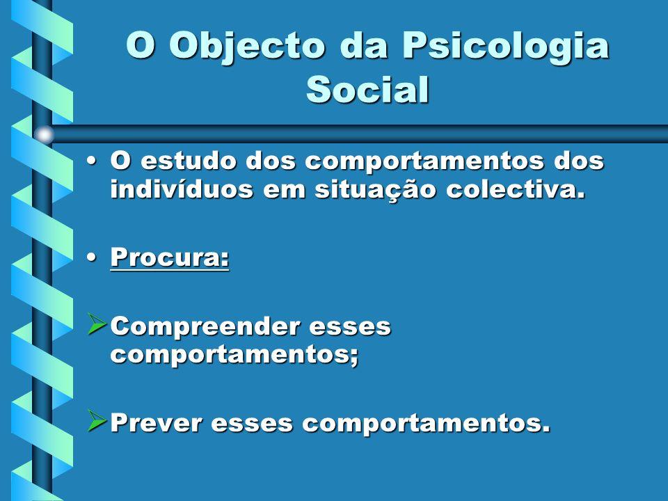 O estudo dos comportamentos dos indivíduos em situação colectiva.O estudo dos comportamentos dos indivíduos em situação colectiva. Procura:Procura: Co