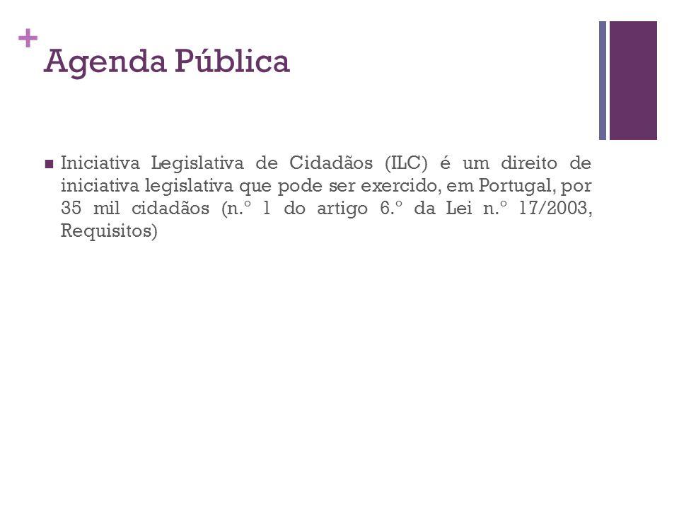 + Agenda Pública Iniciativa Legislativa de Cidadãos (ILC) é um direito de iniciativa legislativa que pode ser exercido, em Portugal, por 35 mil cidadãos (n.º 1 do artigo 6.º da Lei n.º 17/2003, Requisitos)
