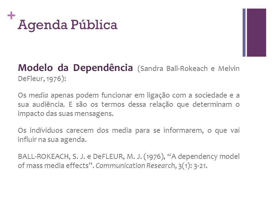 + Agenda Pública Modelo da Dependência (Sandra Ball-Rokeach e Melvin DeFleur, 1976): Os media apenas podem funcionar em ligação com a sociedade e a sua audiência.