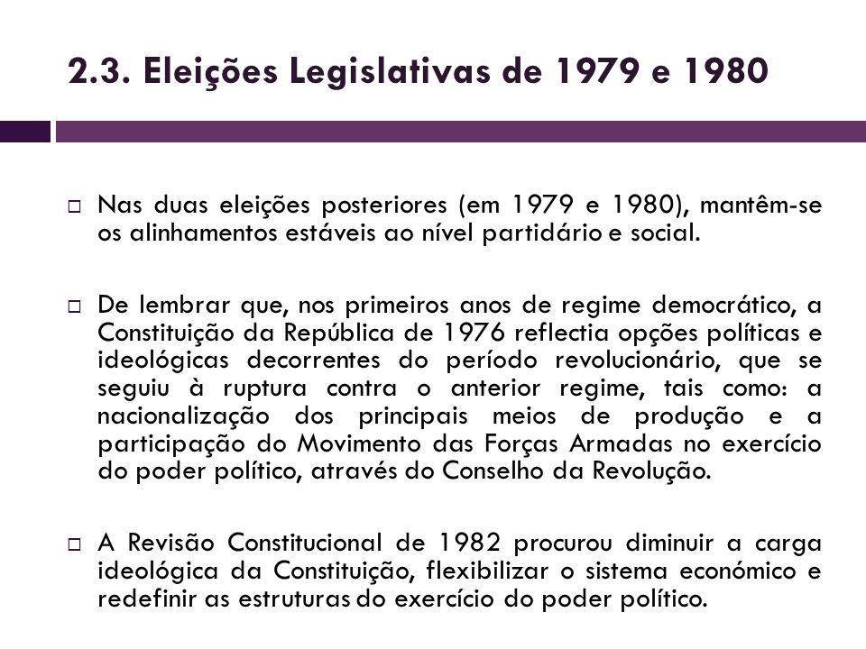 Nas duas eleições posteriores (em 1979 e 1980), mantêm-se os alinhamentos estáveis ao nível partidário e social. De lembrar que, nos primeiros anos de
