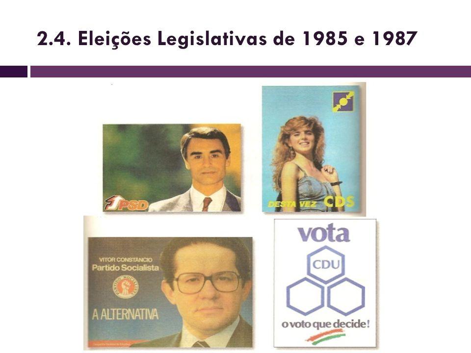 2.4. Eleições Legislativas de 1985 e 1987