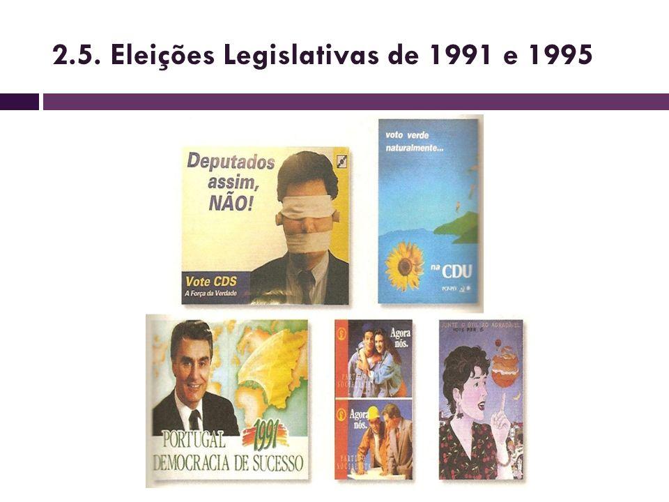 2.5. Eleições Legislativas de 1991 e 1995