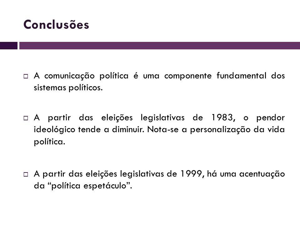 Conclusões A comunicação política é uma componente fundamental dos sistemas políticos. A partir das eleições legislativas de 1983, o pendor ideológico