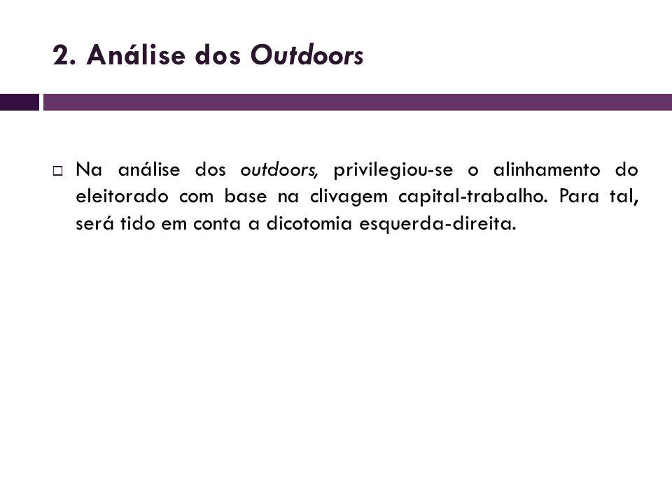 2. Análise dos Outdoors Na análise dos outdoors, privilegiou-se o alinhamento do eleitorado com base na clivagem capital-trabalho. Para tal, será tido