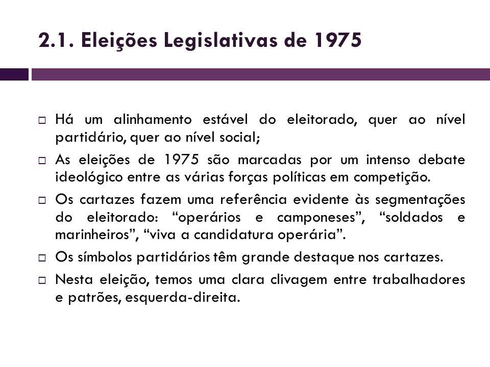 Há um alinhamento estável do eleitorado, quer ao nível partidário, quer ao nível social; As eleições de 1975 são marcadas por um intenso debate ideoló