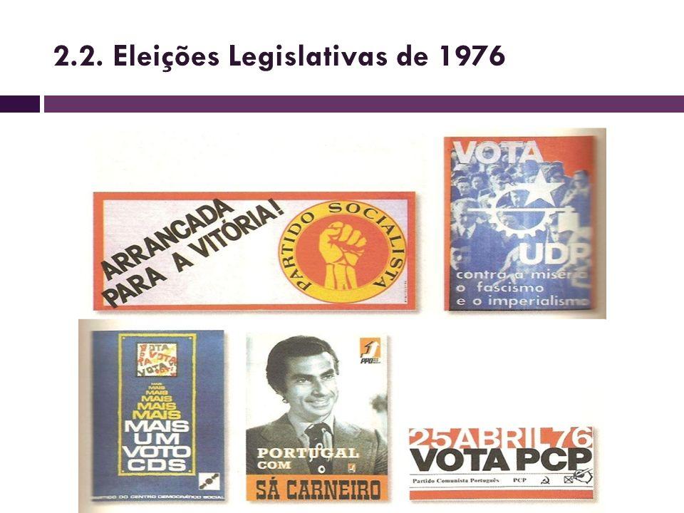 2.2. Eleições Legislativas de 1976