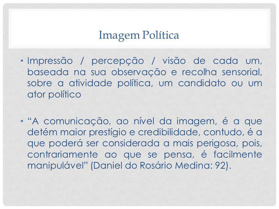 Imagem Política Impressão / percepção / visão de cada um, baseada na sua observação e recolha sensorial, sobre a atividade política, um candidato ou u