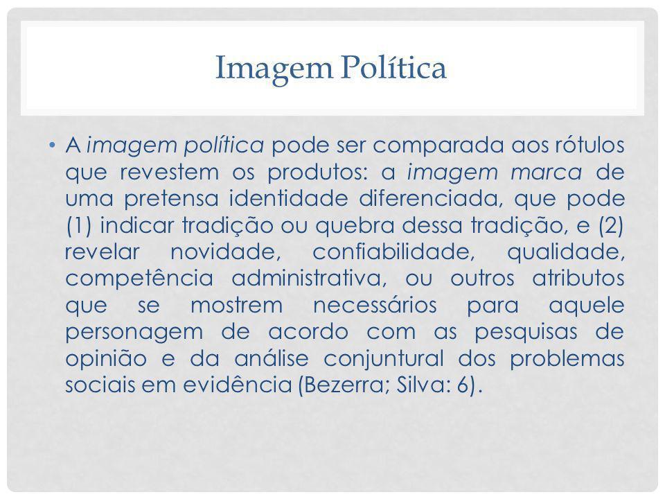 Imagem Política A imagem política pode ser comparada aos rótulos que revestem os produtos: a imagem marca de uma pretensa identidade diferenciada, que