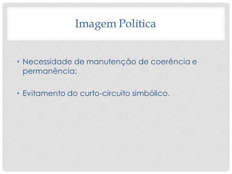 Imagem Política Necessidade de manutenção de coerência e permanência; Evitamento do curto-circuito simbólico.
