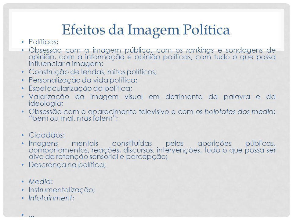 Efeitos da Imagem Política Políticos: Obsessão com a imagem pública, com os rankings e sondagens de opinião, com a informação e opinião políticas, com