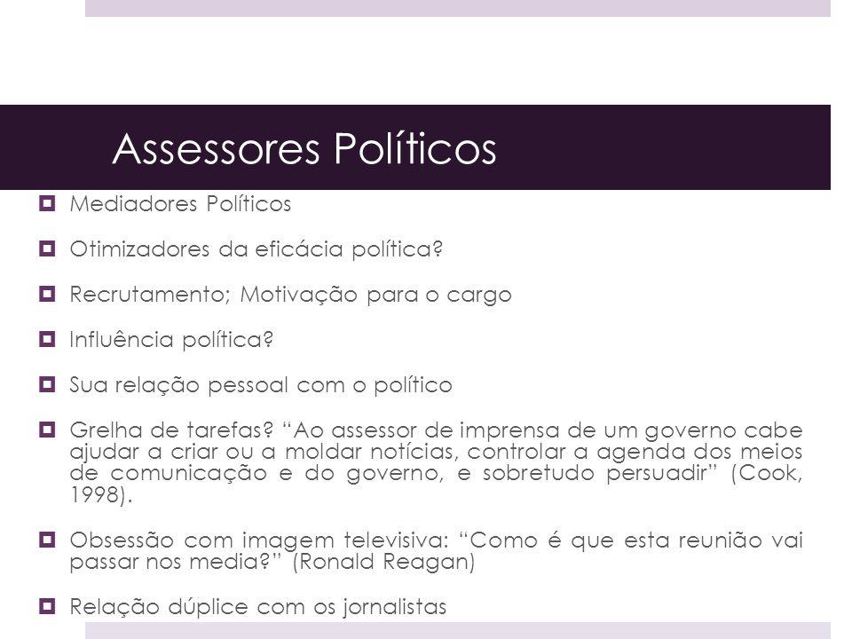 Assessores Políticos Mediadores Políticos Otimizadores da eficácia política? Recrutamento; Motivação para o cargo Influência política? Sua relação pes