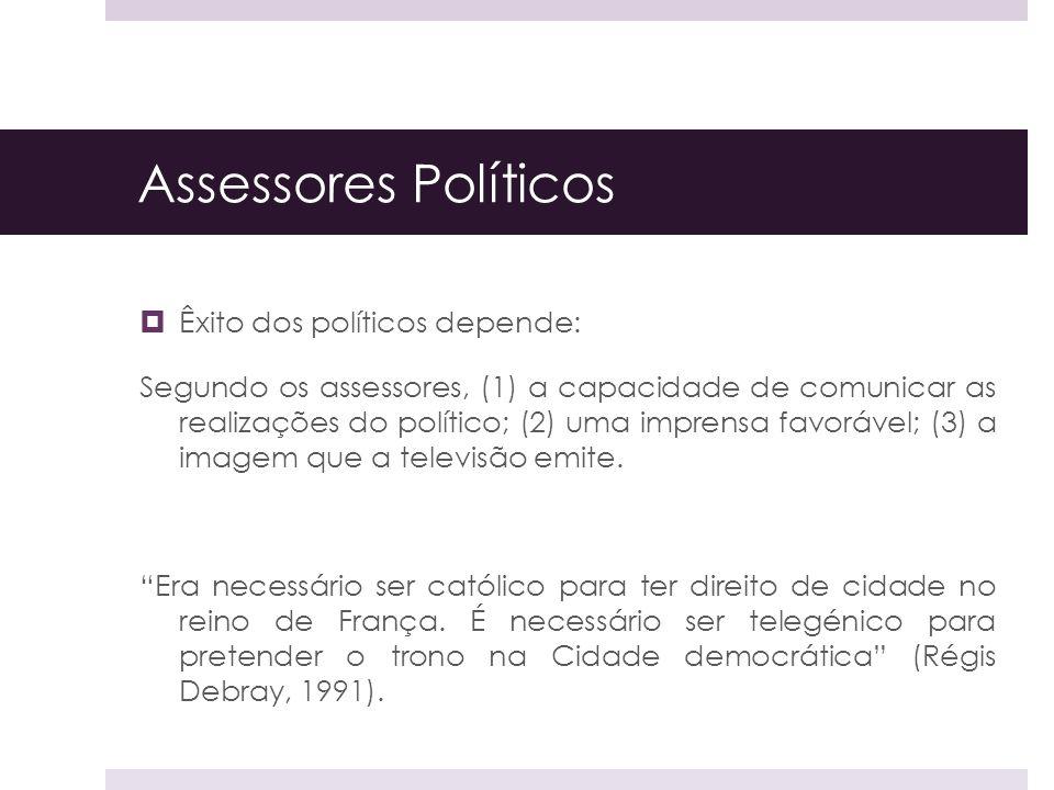 Assessores Políticos Êxito dos políticos depende: Segundo os assessores, (1) a capacidade de comunicar as realizações do político; (2) uma imprensa fa