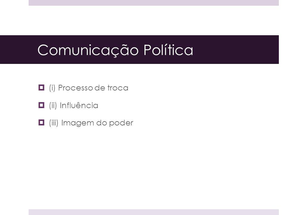 Comunicação Política (i) Processo de troca (ii) Influência (iii) Imagem do poder