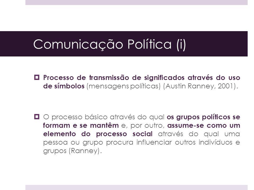 Comunicação Política (i) Processo de transmissão de significados através do uso de símbolos (mensagens políticas) (Austin Ranney, 2001). O processo bá