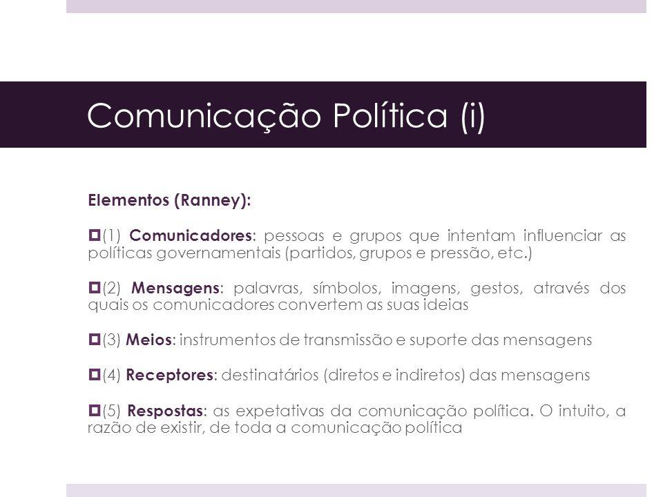 Comunicação Política (i) Elementos (Ranney): (1) Comunicadores : pessoas e grupos que intentam influenciar as políticas governamentais (partidos, grup