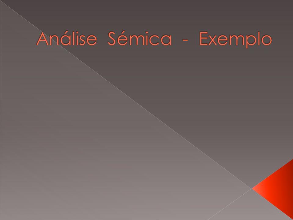 Função poética: Recurso ao fado que está intimamente ligado à cultura portuguesa: Silêncio que (…) se vai beber Bohemia.