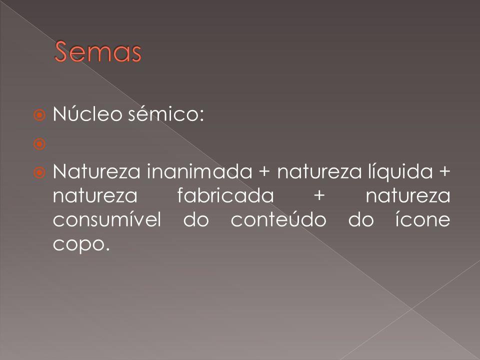 Núcleo sémico: Natureza inanimada + natureza líquida + natureza fabricada + natureza consumível do conteúdo do ícone copo.