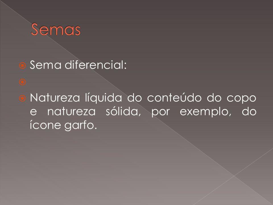 Sema diferencial: Natureza líquida do conteúdo do copo e natureza sólida, por exemplo, do ícone garfo.