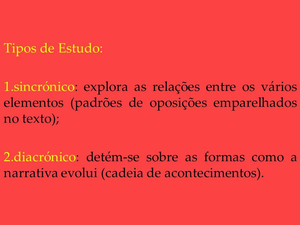 Formas de análise 1.Qualitativa 1.2. Análise do discurso.