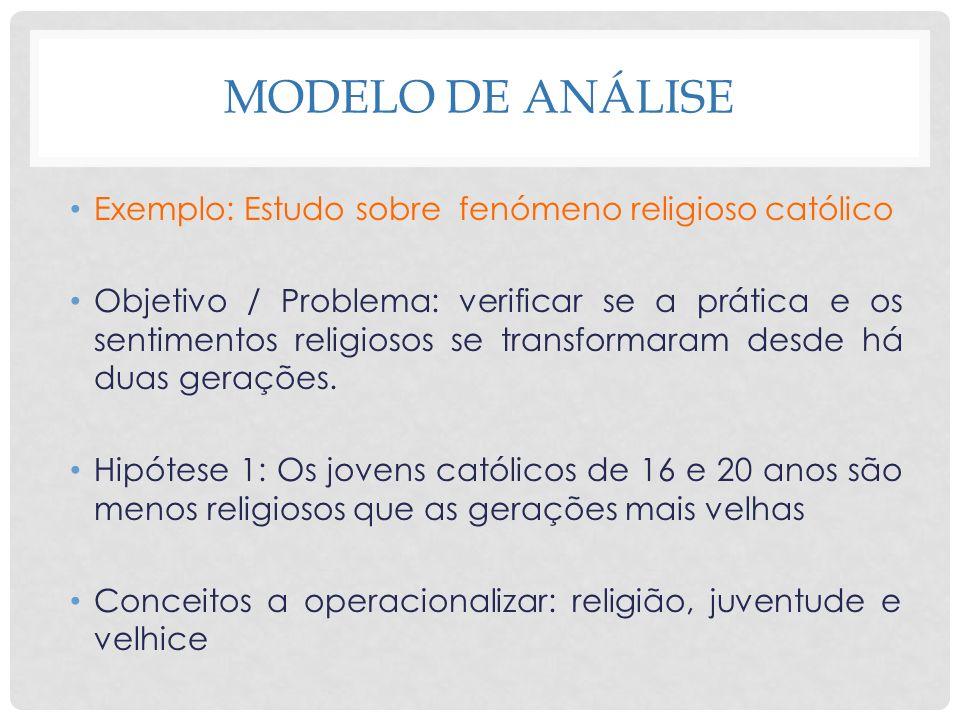 MODELO DE ANÁLISE Exemplo: Estudo sobre fenómeno religioso católico Objetivo / Problema: verificar se a prática e os sentimentos religiosos se transfo