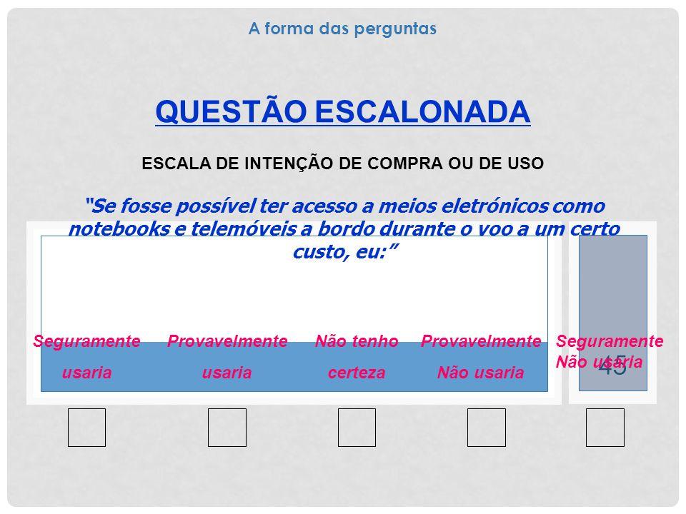 45 QUESTÃO ESCALONADA ESCALA DE INTENÇÃO DE COMPRA OU DE USO Se fosse possível ter acesso a meios eletrónicos como notebooks e telemóveis a bordo dura