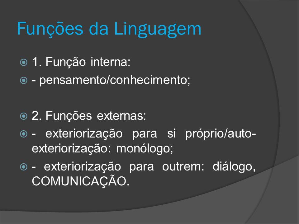 Funções da Linguagem 1. Função interna: - pensamento/conhecimento; 2. Funções externas: - exteriorização para si próprio/auto- exteriorização: monólog