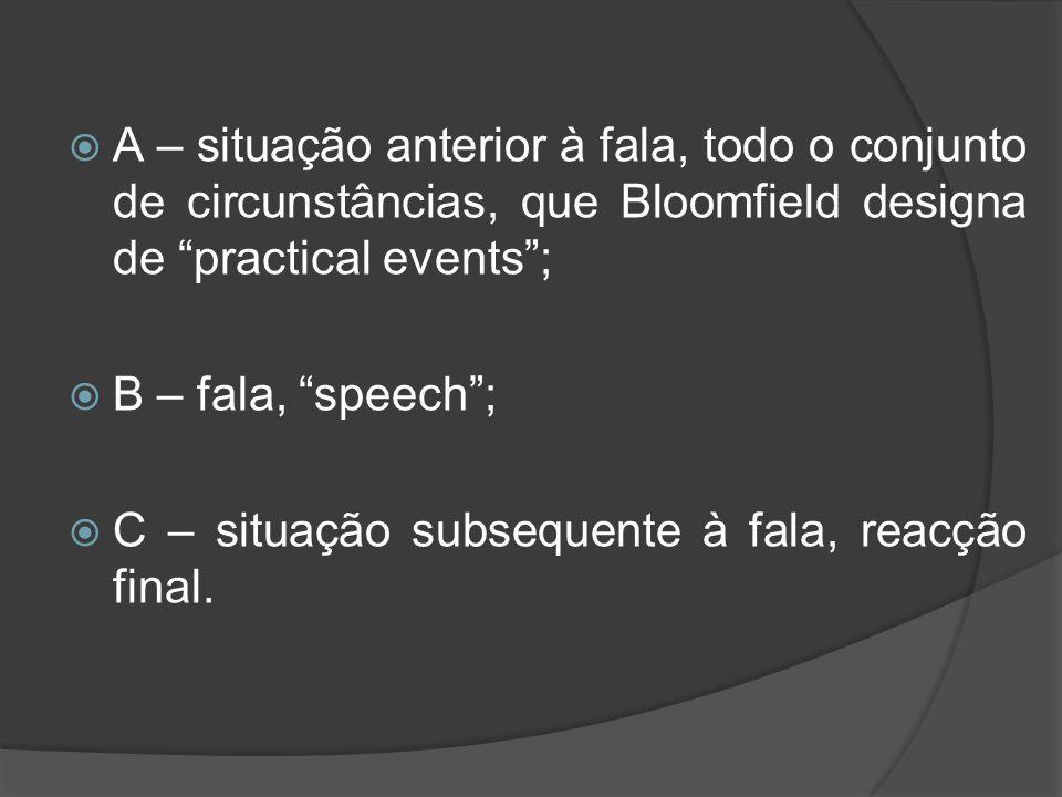 A – situação anterior à fala, todo o conjunto de circunstâncias, que Bloomfield designa de practical events; B – fala, speech; C – situação subsequent