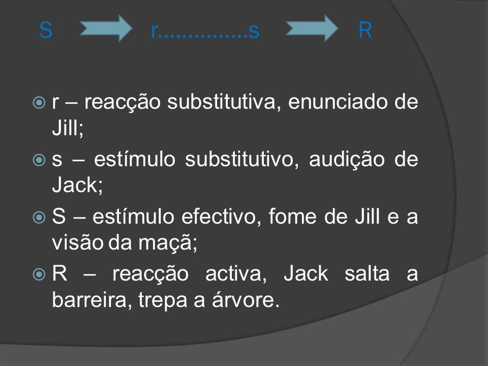 S r...............s R r – reacção substitutiva, enunciado de Jill; s – estímulo substitutivo, audição de Jack; S – estímulo efectivo, fome de Jill e a