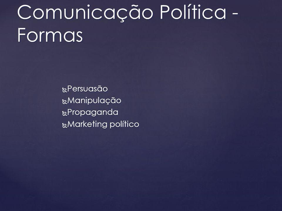 Persuasão Persuasão Manipulação Manipulação Propaganda Propaganda Marketing político Marketing político Comunicação Política - Formas