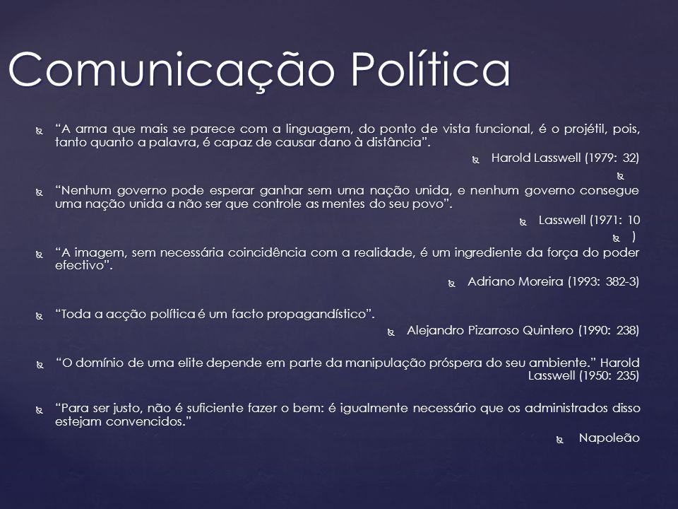 (i) Processo de troca (i) Processo de troca (ii) Influência (ii) Influência (iii) Imagem do poder (iii) Imagem do poder Comunicação Política