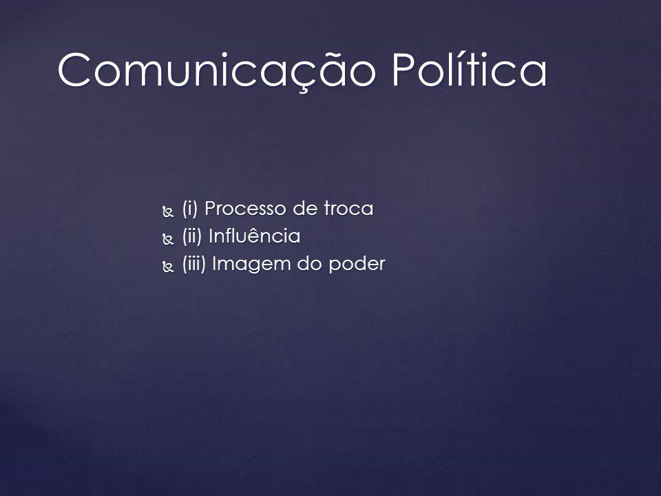 Processo de transmissão de significados através do uso de símbolos (mensagens políticas) (Austin Ranney, 2001).