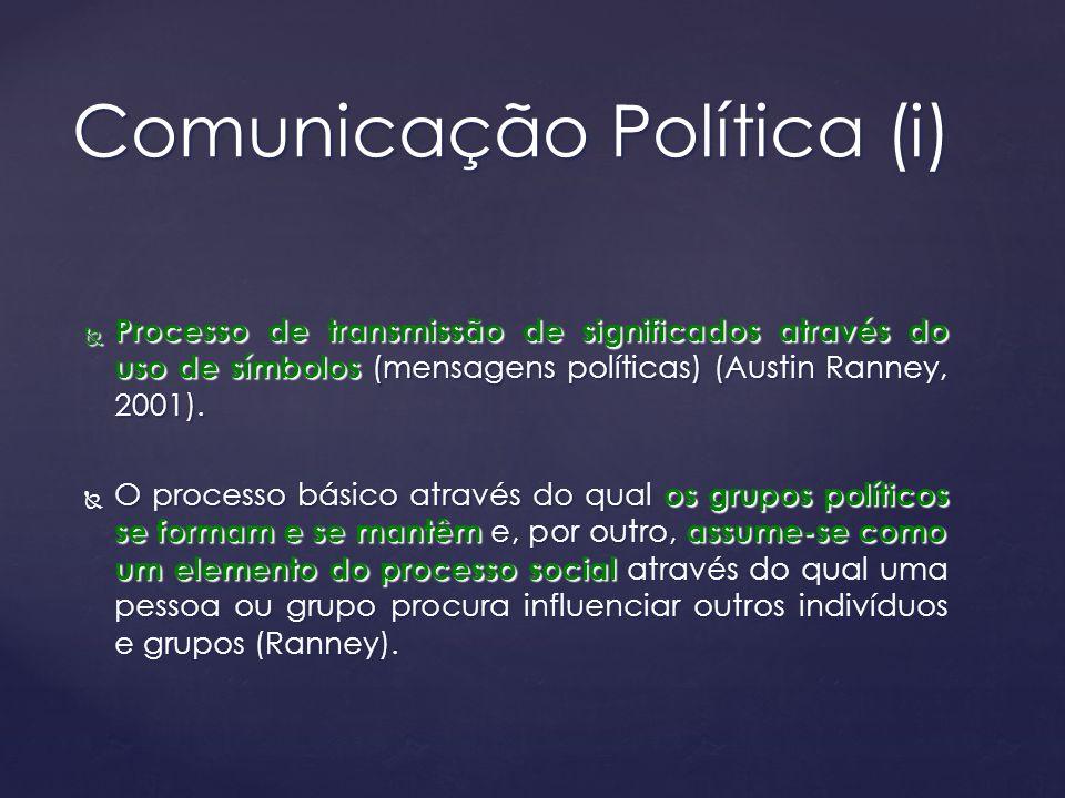 Elementos (Ranney): (1) Comunicadores : pessoas e grupos que intentam influenciar as políticas governamentais (partidos, grupos de pressão, etc.) (1) Comunicadores : pessoas e grupos que intentam influenciar as políticas governamentais (partidos, grupos de pressão, etc.) (2) Mensagens : palavras, símbolos, imagens, gestos, através dos quais os comunicadores convertem as suas ideias (2) Mensagens : palavras, símbolos, imagens, gestos, através dos quais os comunicadores convertem as suas ideias (3) Meios : instrumentos de transmissão e suporte das mensagens (3) Meios : instrumentos de transmissão e suporte das mensagens (4) Receptores : destinatários (diretos e indiretos) das mensagens (4) Receptores : destinatários (diretos e indiretos) das mensagens (5) Respostas : as expetativas da comunicação política.