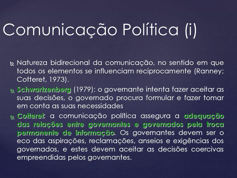 intenção de condicionar o ambiente políticointenção de condicionar o ambiente político Brian MacNair (1999): sistema de interações pelo qual governantes e governados intentam influenciar- se mutuamente.