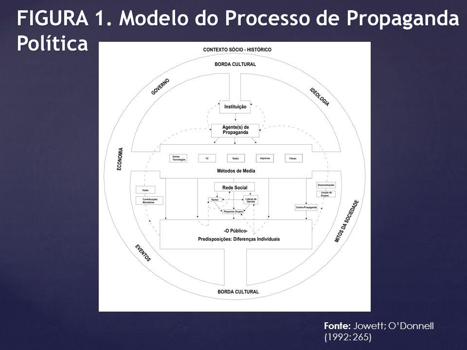 CRUZ, João Cardoso da (2002), Introdução ao Estudo da Comunicação: Imprensa, Cinema, Rádio, Televisão, Redes Multimédia.