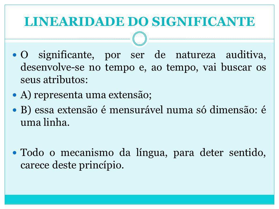 LINEARIDADE DO SIGNIFICANTE O significante, por ser de natureza auditiva, desenvolve-se no tempo e, ao tempo, vai buscar os seus atributos: A) represe